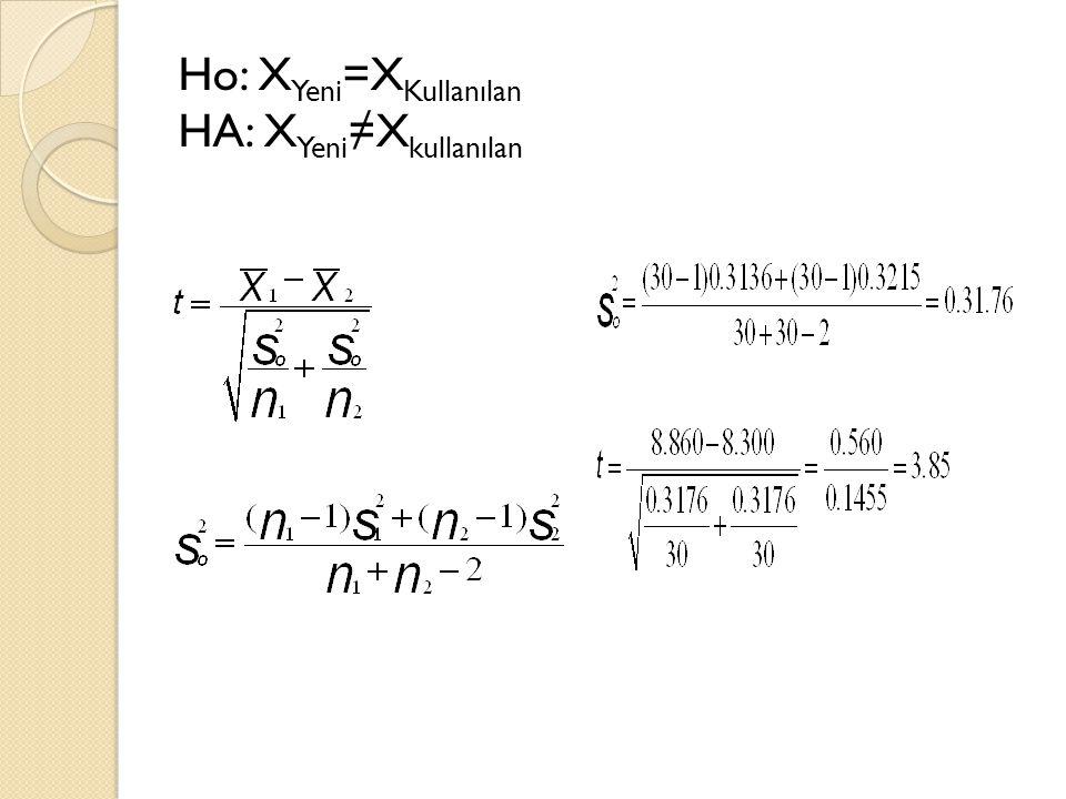 Ho: XYeni=XKullanılan