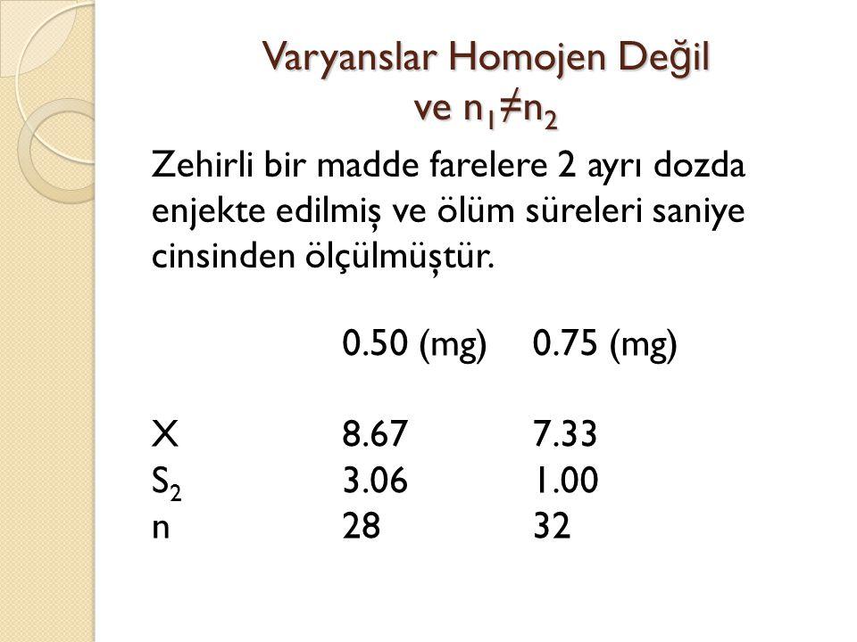 Varyanslar Homojen Değil ve n1≠n2