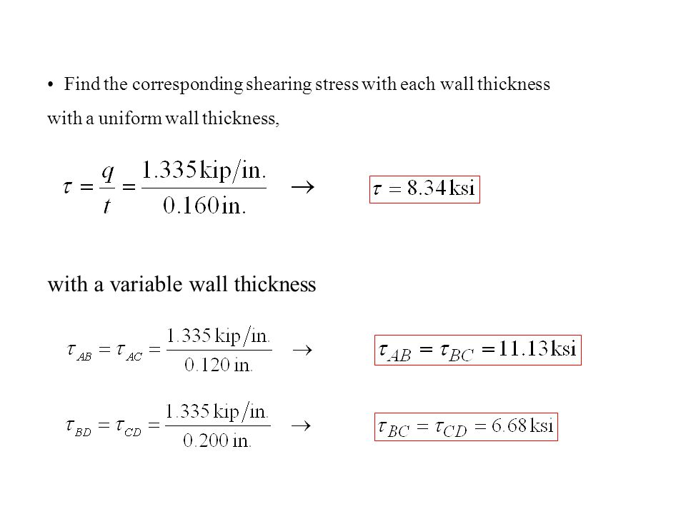 with a variable wall thickness