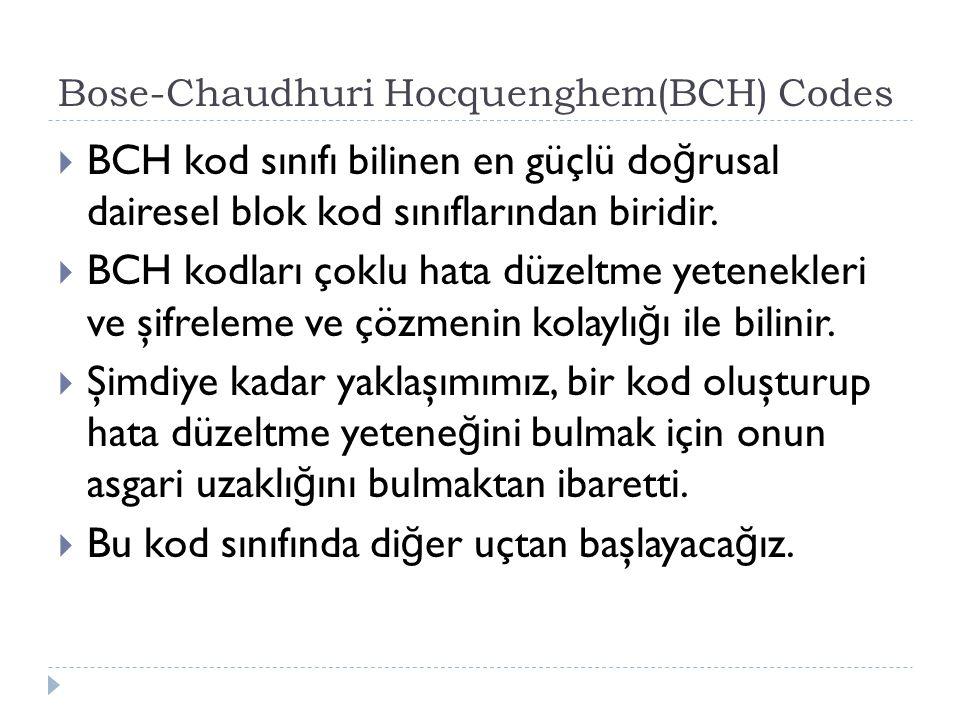 Bose-Chaudhuri Hocquenghem(BCH) Codes