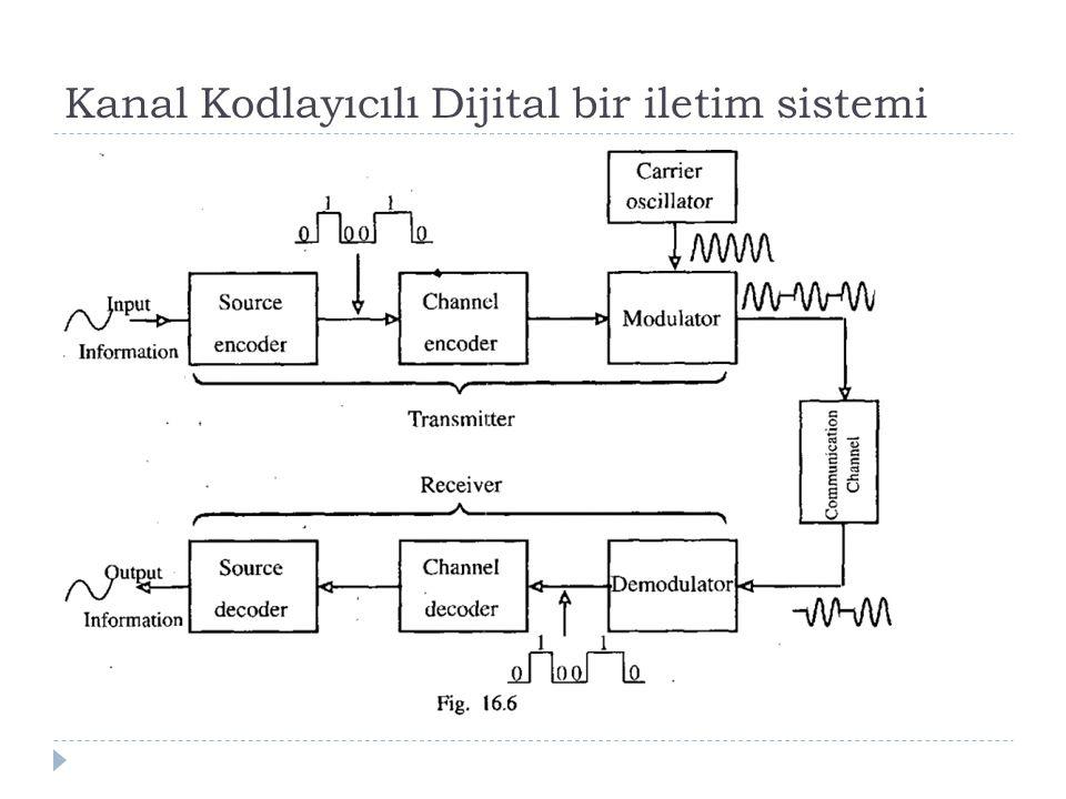 Kanal Kodlayıcılı Dijital bir iletim sistemi
