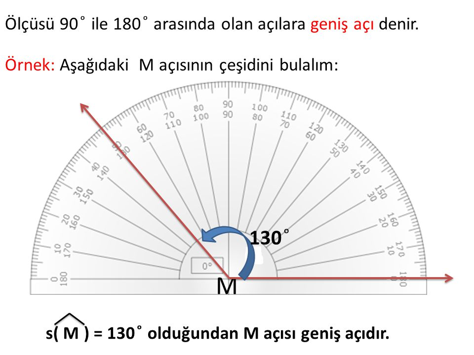 M 130 ͦ Ölçüsü 90 ͦ ile 180 ͦ arasında olan açılara geniş açı denir.