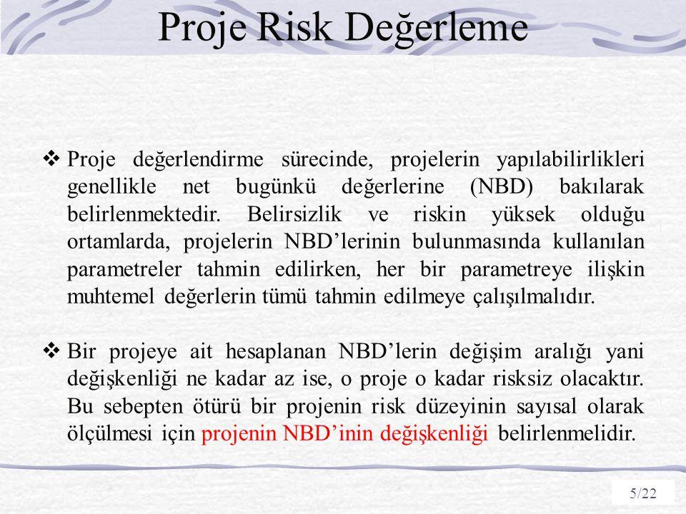 Proje Risk Değerleme