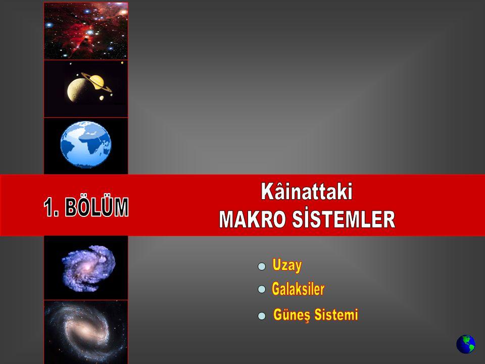 Kâinattaki MAKRO SİSTEMLER 1. BÖLÜM Uzay Galaksiler Güneş Sistemi