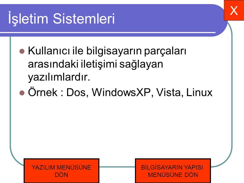 X İşletim Sistemleri. Kullanıcı ile bilgisayarın parçaları arasındaki iletişimi sağlayan yazılımlardır.