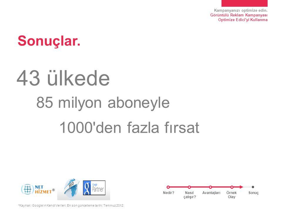 43 ülkede 85 milyon aboneyle 1000 den fazla fırsat Sonuçlar. Nedir