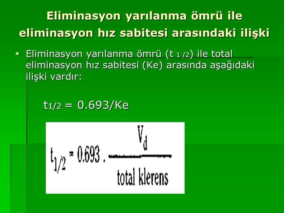 Eliminasyon yarılanma ömrü ile eliminasyon hız sabitesi arasındaki ilişki