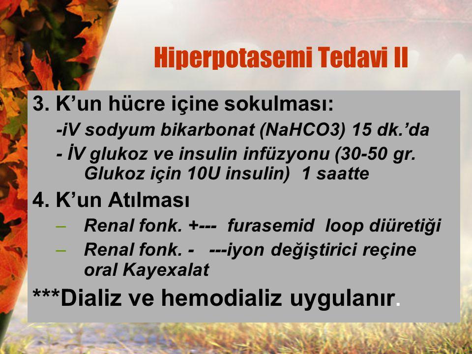Hiperpotasemi Tedavi II