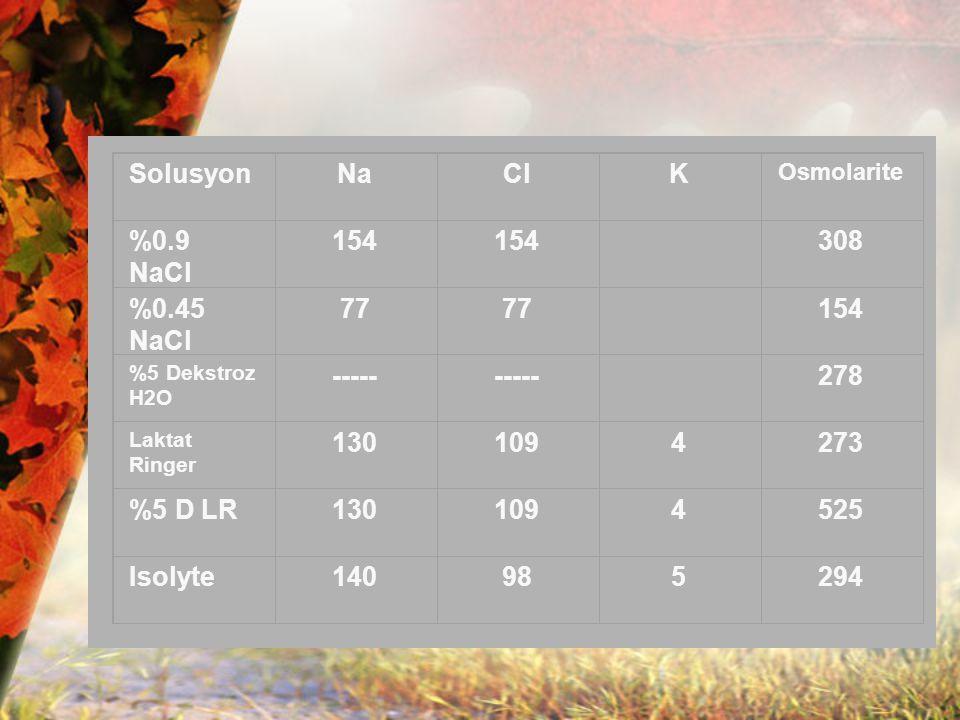 Solusyon Na Cl K %0.9 NaCl 154 308 %0.45 NaCl 77 ----- 278 130 109 4
