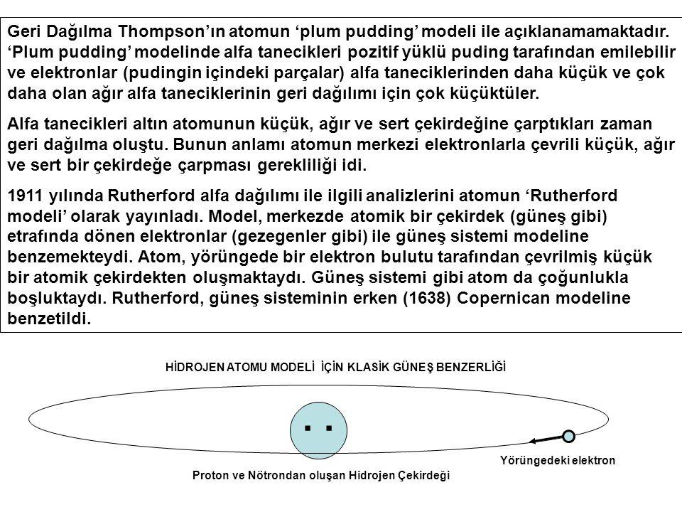 Geri Dağılma Thompson'ın atomun 'plum pudding' modeli ile açıklanamamaktadır. 'Plum pudding' modelinde alfa tanecikleri pozitif yüklü puding tarafından emilebilir ve elektronlar (pudingin içindeki parçalar) alfa taneciklerinden daha küçük ve çok daha olan ağır alfa taneciklerinin geri dağılımı için çok küçüktüler.