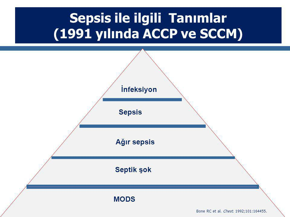 Sepsis ile ilgili Tanımlar (1991 yılında ACCP ve SCCM)