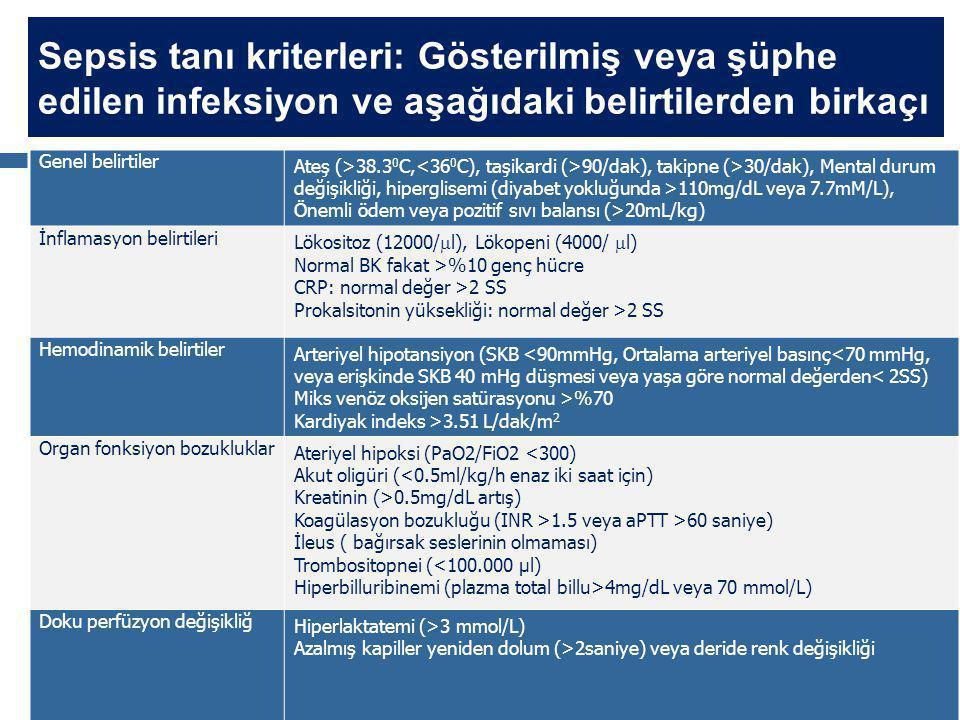 Sepsis tanı kriterleri: Gösterilmiş veya şüphe edilen infeksiyon ve aşağıdaki belirtilerden birkaçı