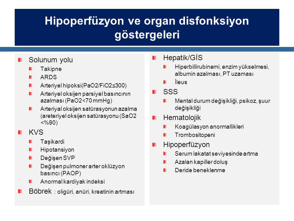 Hipoperfüzyon ve organ disfonksiyon göstergeleri