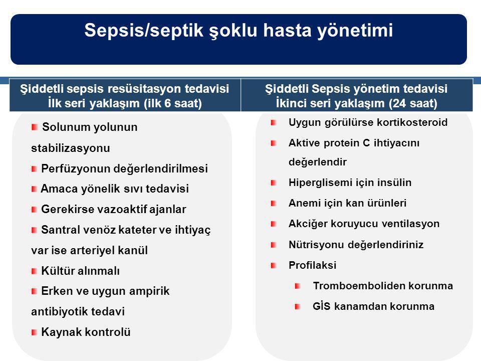 Sepsis/septik şoklu hasta yönetimi