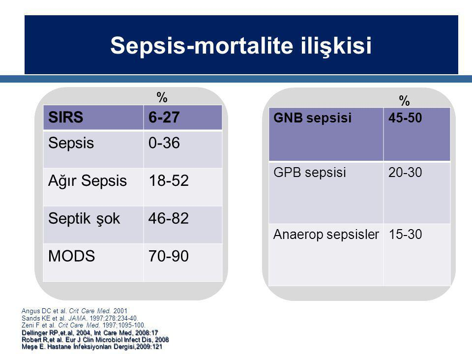 Sepsis-mortalite ilişkisi