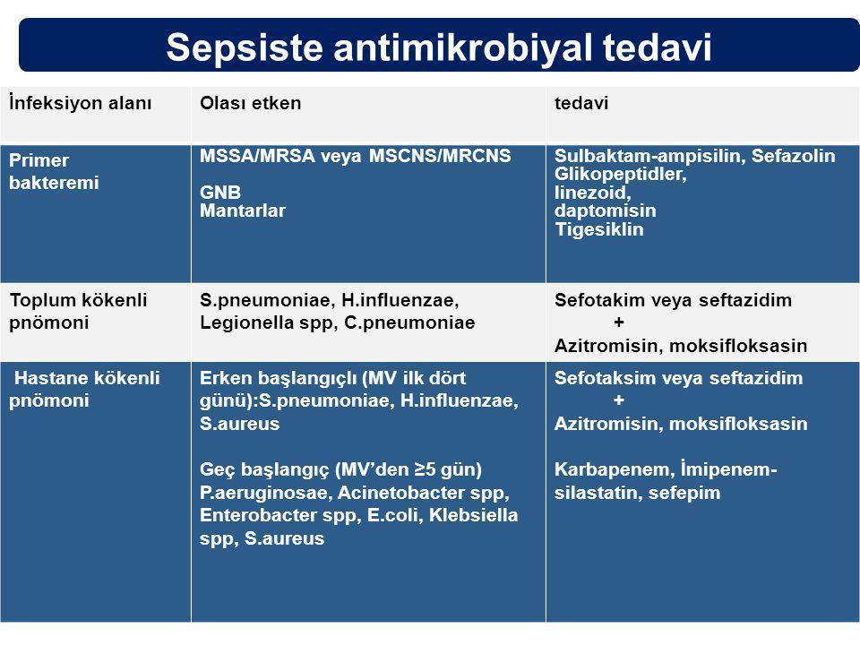Sepsiste antimikrobiyal tedavi