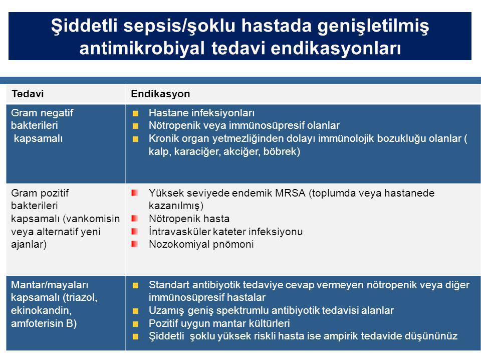 Şiddetli sepsis/şoklu hastada genişletilmiş antimikrobiyal tedavi endikasyonları