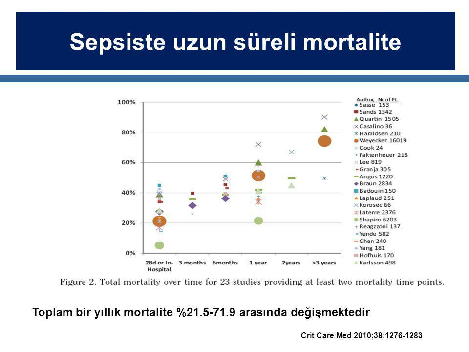Sepsiste uzun süreli mortalite