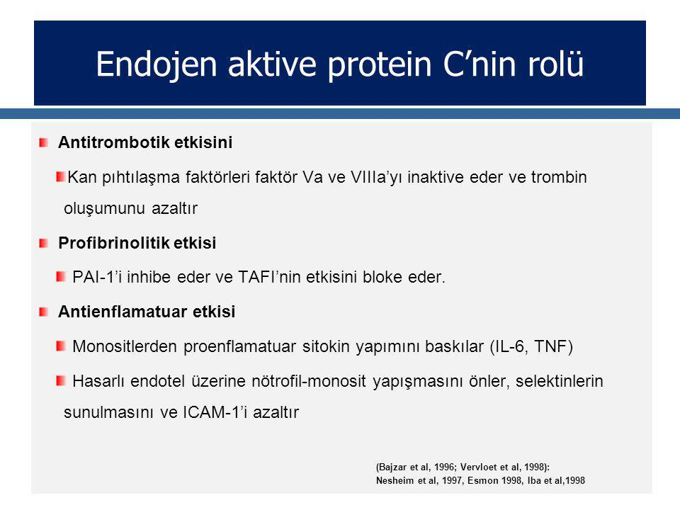 Endojen aktive protein C'nin rolü