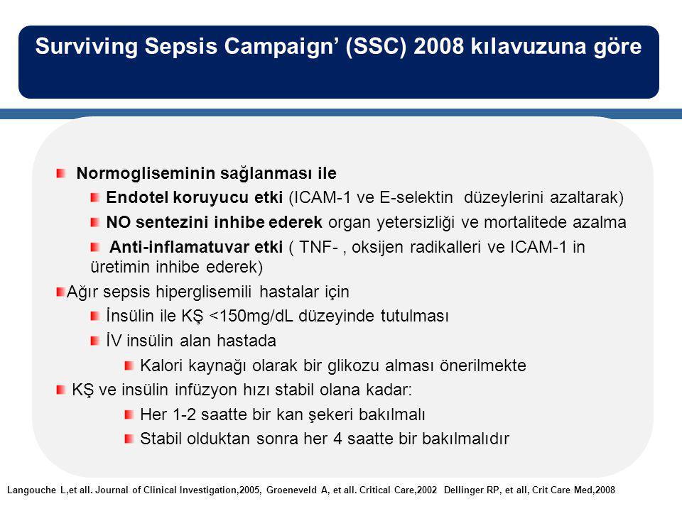 Surviving Sepsis Campaign' (SSC) 2008 kılavuzuna göre