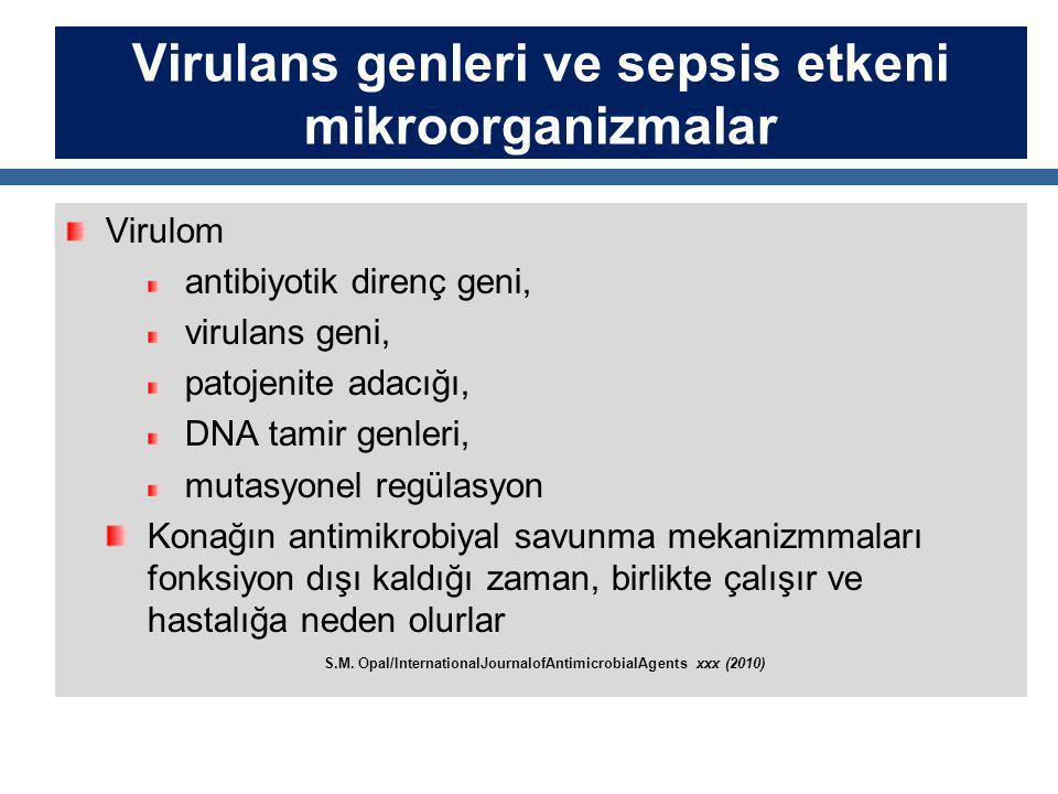 Virulans genleri ve sepsis etkeni mikroorganizmalar