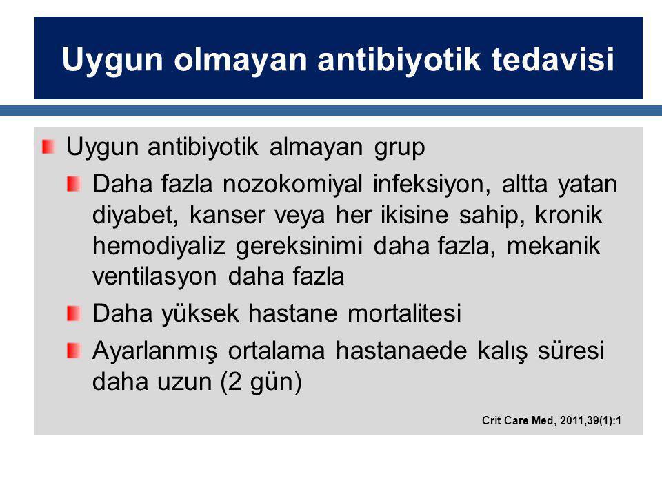 Uygun olmayan antibiyotik tedavisi