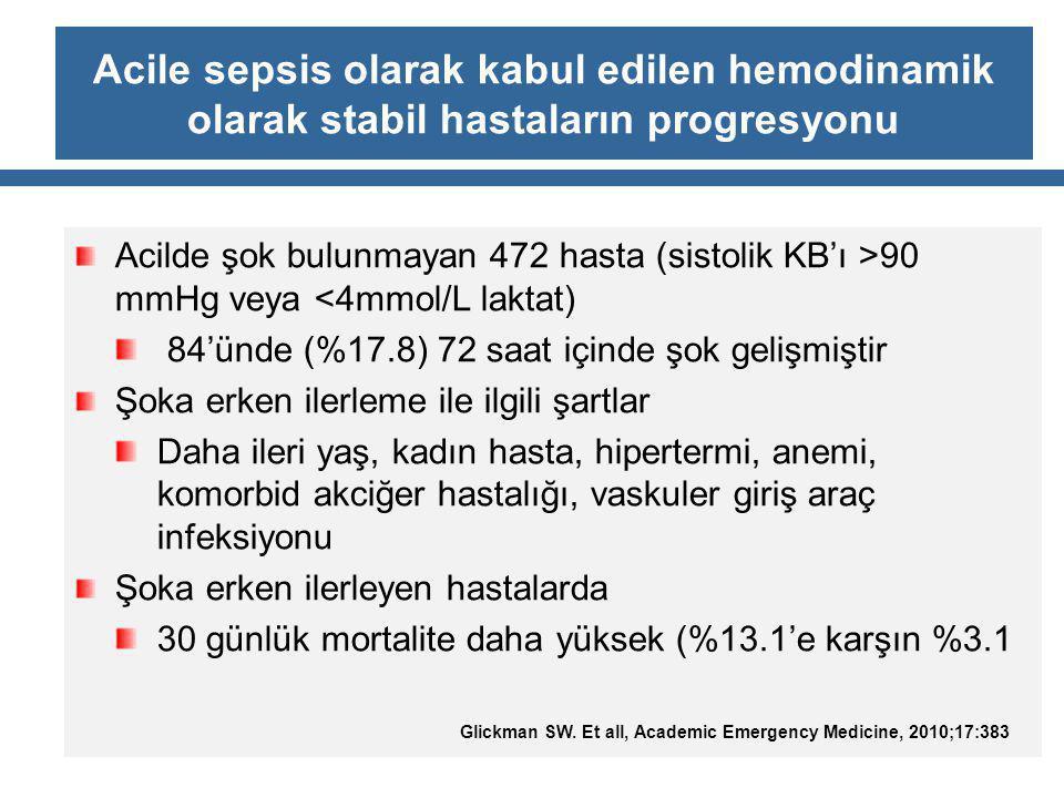 Acile sepsis olarak kabul edilen hemodinamik olarak stabil hastaların progresyonu