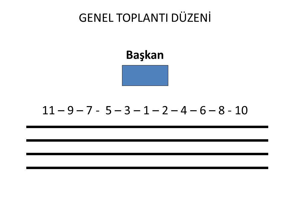 GENEL TOPLANTI DÜZENİ Başkan 11 – 9 – 7 - 5 – 3 – 1 – 2 – 4 – 6 – 8 - 10