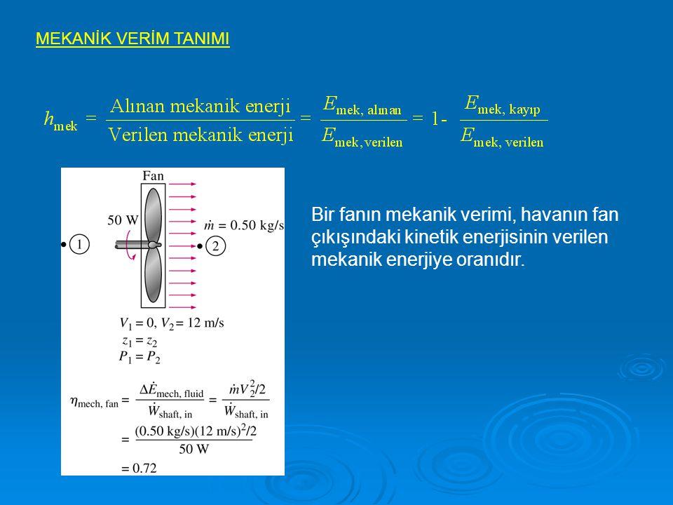 MEKANİK VERİM TANIMI Bir fanın mekanik verimi, havanın fan çıkışındaki kinetik enerjisinin verilen mekanik enerjiye oranıdır.