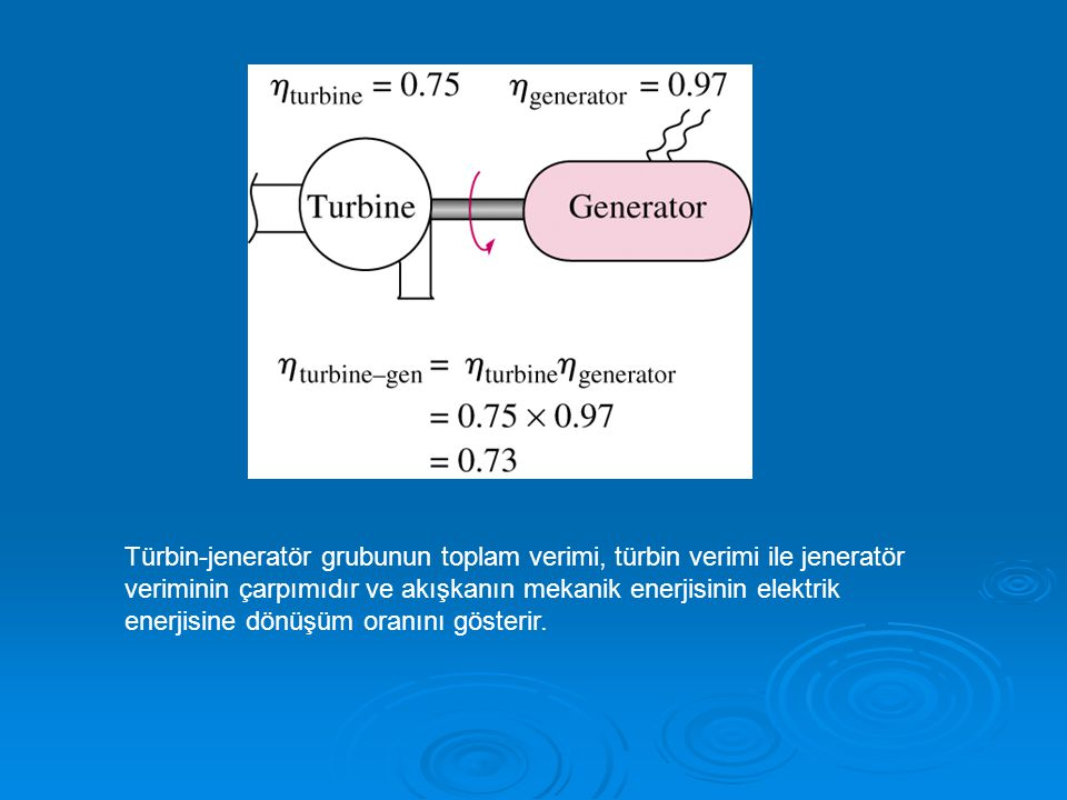 Türbin-jeneratör grubunun toplam verimi, türbin verimi ile jeneratör veriminin çarpımıdır ve akışkanın mekanik enerjisinin elektrik enerjisine dönüşüm oranını gösterir.