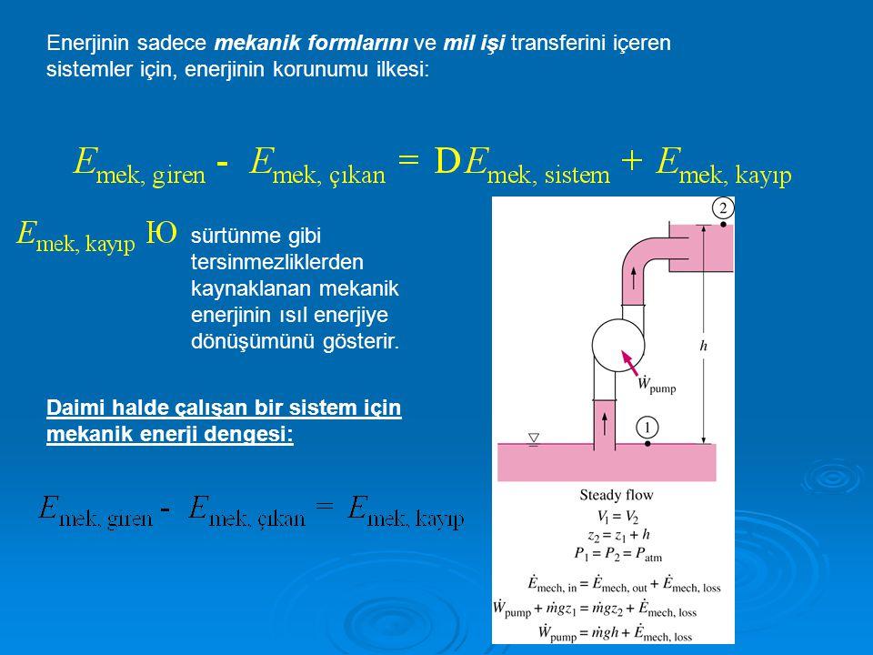 Enerjinin sadece mekanik formlarını ve mil işi transferini içeren sistemler için, enerjinin korunumu ilkesi: