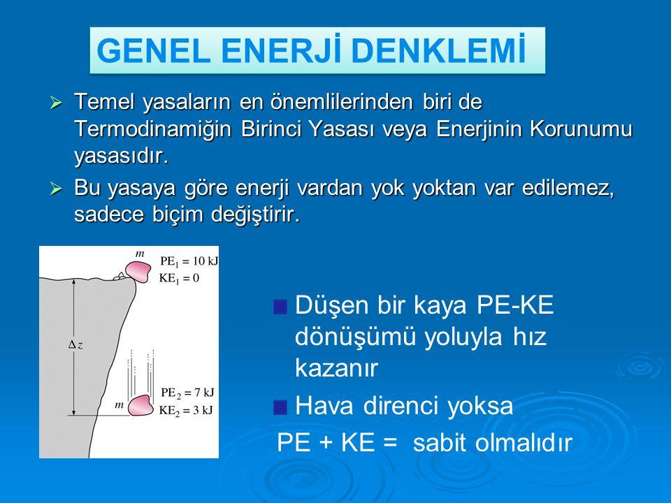 GENEL ENERJİ DENKLEMİ Temel yasaların en önemlilerinden biri de Termodinamiğin Birinci Yasası veya Enerjinin Korunumu yasasıdır.
