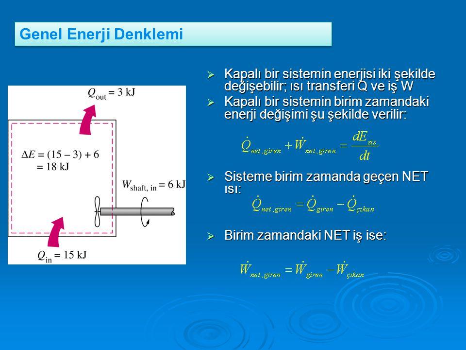 Genel Enerji Denklemi Kapalı bir sistemin enerjisi iki şekilde değişebilir; ısı transferi Q ve iş W.