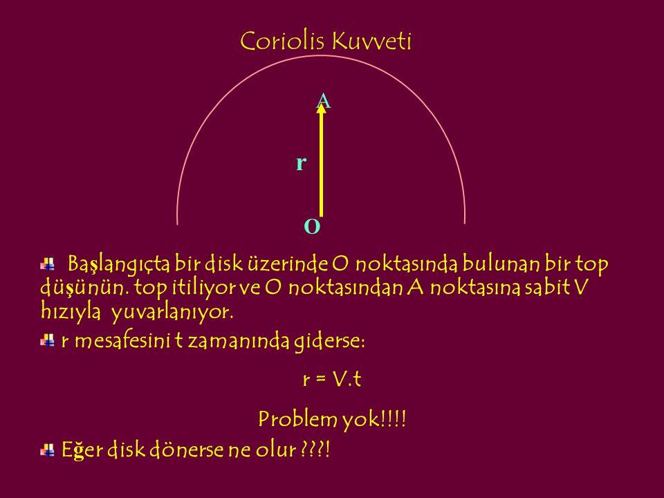 Coriolis Kuvveti A. r. O.