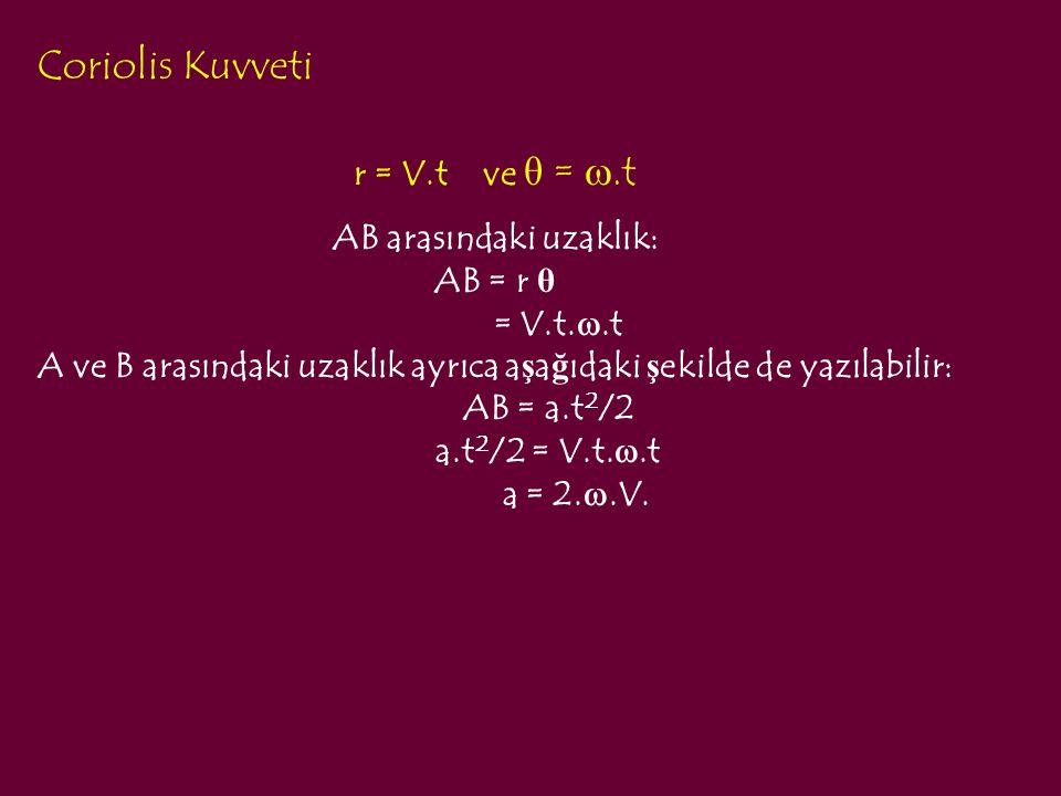 Coriolis Kuvveti r = V.t ve θ = w.t AB arasındaki uzaklık: AB = r θ