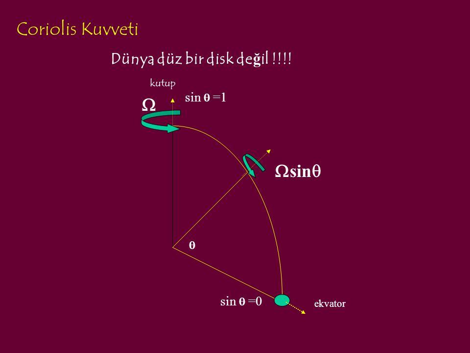 Coriolis Kuvveti W Wsinq Dünya düz bir disk değil !!!! sin q =1