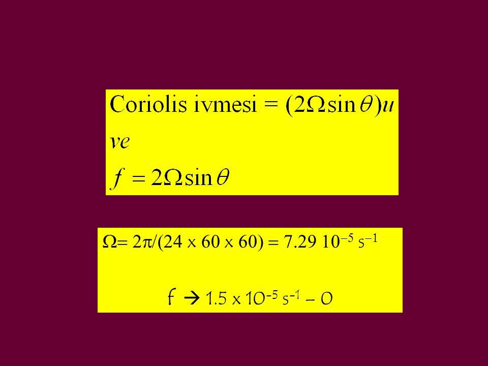 = 2p/(24 x 60 x 60) = 7.29 10-5 s-1 f  1.5 x 10-5 s-1 – 0