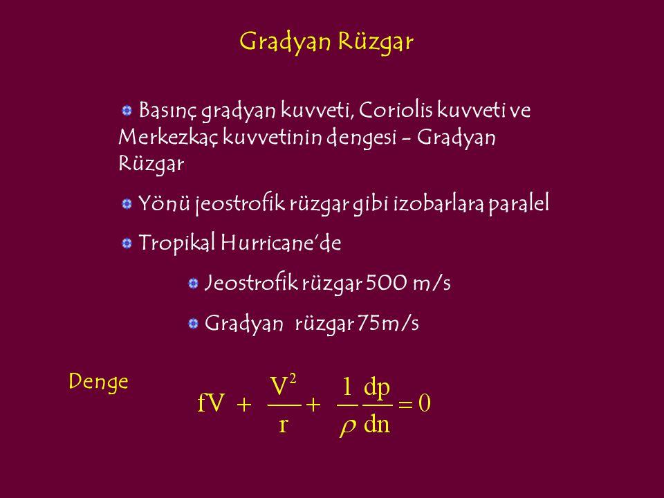 Gradyan Rüzgar Basınç gradyan kuvveti, Coriolis kuvveti ve Merkezkaç kuvvetinin dengesi - Gradyan Rüzgar.