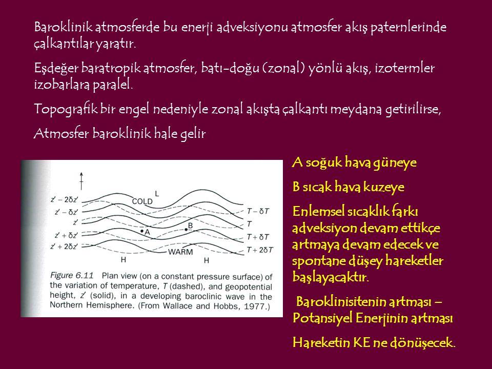 Baroklinik atmosferde bu enerji adveksiyonu atmosfer akış paternlerinde çalkantılar yaratır.