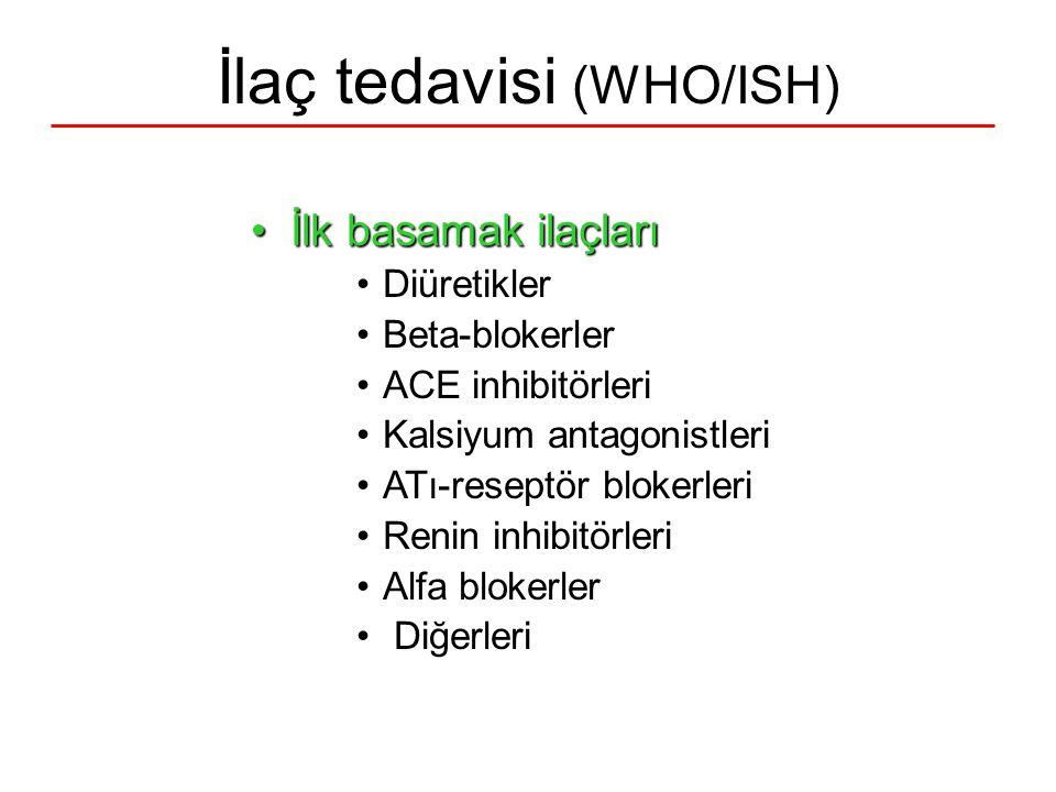 İlaç tedavisi (WHO/ISH)
