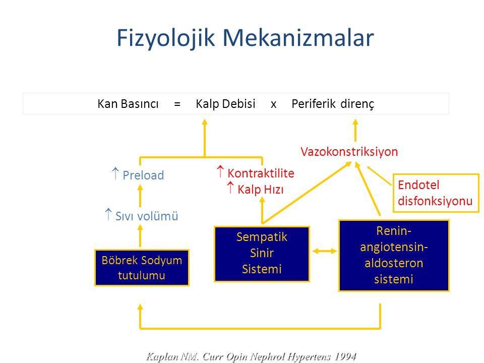 Fizyolojik Mekanizmalar