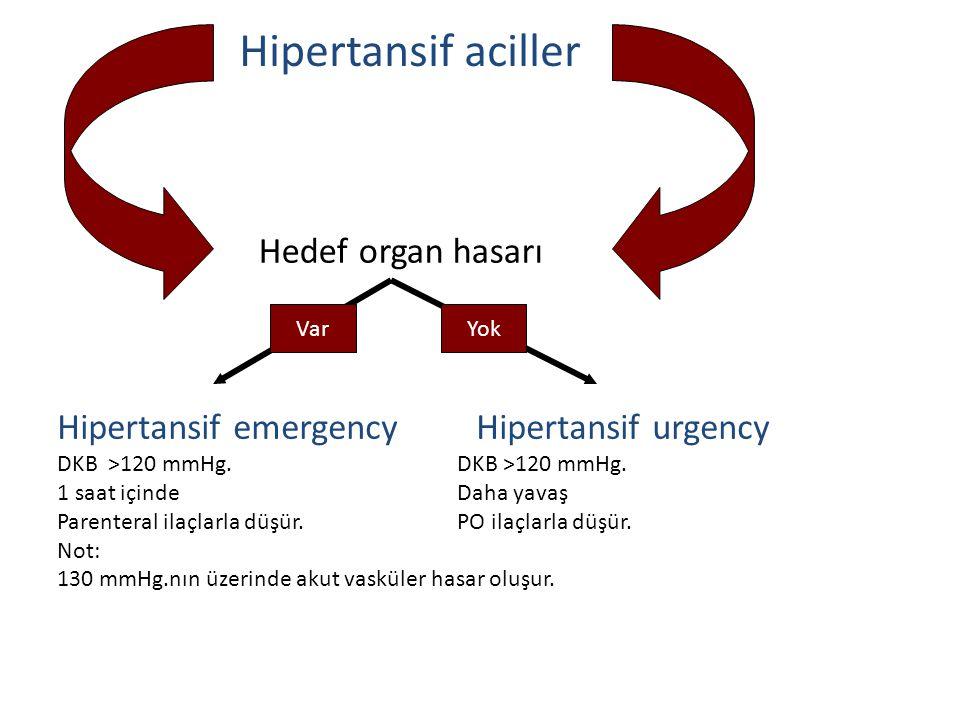 Hipertansif aciller Hedef organ hasarı