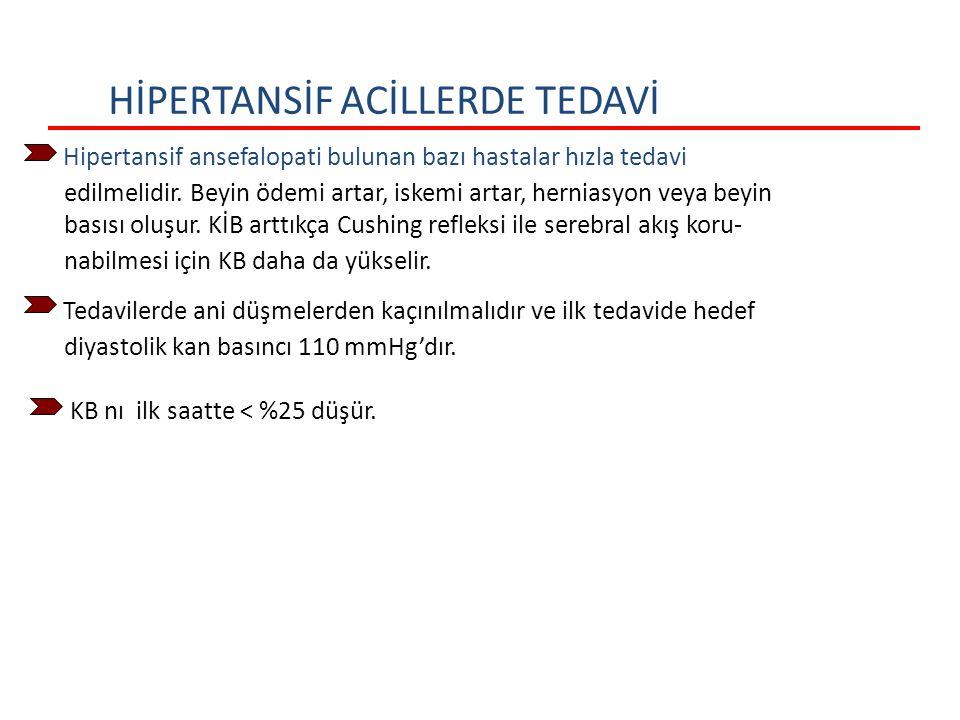 HİPERTANSİF ACİLLERDE TEDAVİ