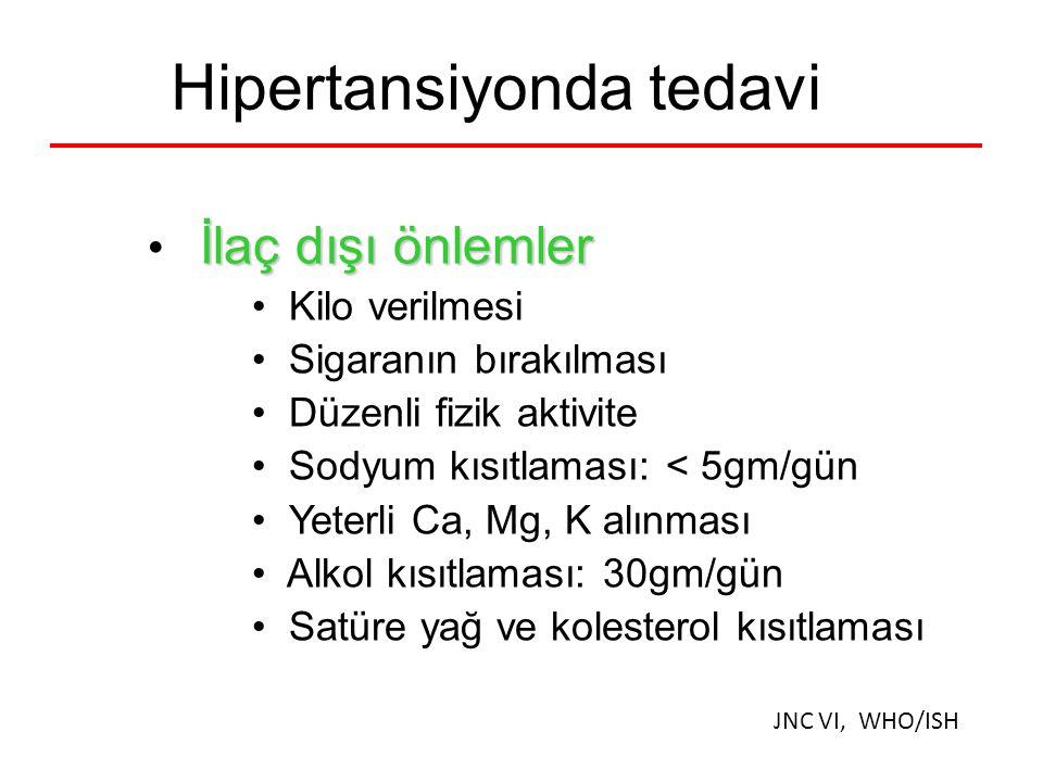 Hipertansiyonda tedavi