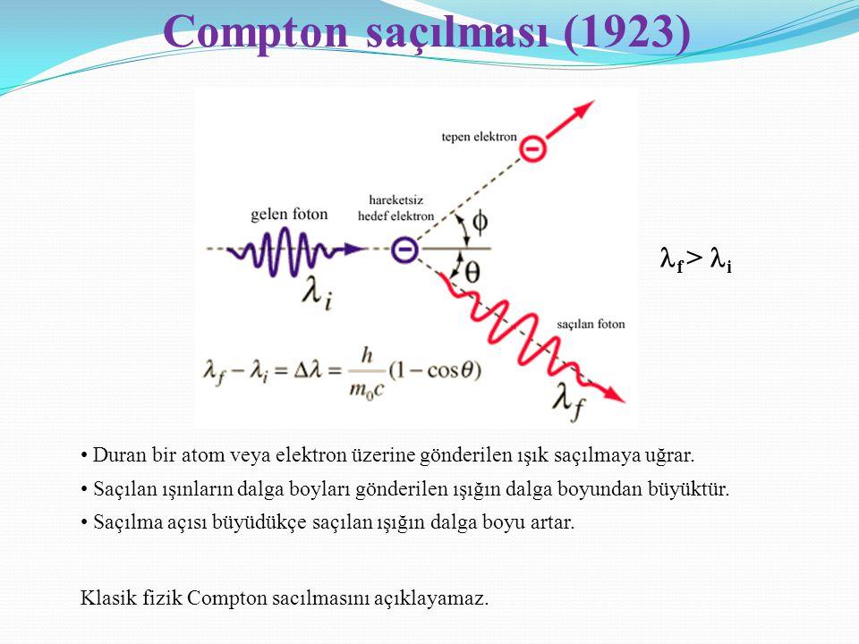 Compton saçılması (1923) f > i
