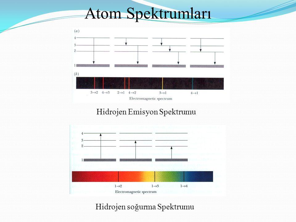 Atom Spektrumları Hidrojen Emisyon Spektrumu