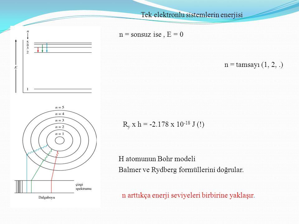 Tek elektronlu sistemlerin enerjisi