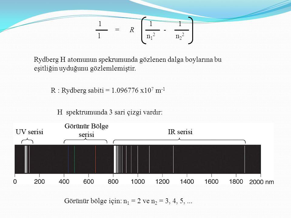 1 l. 1. n12. 1. n22. = R. - Rydberg H atomunun spekrumunda gözlenen dalga boylarına bu eşitliğin uyduğunu gözlemlemiştir.