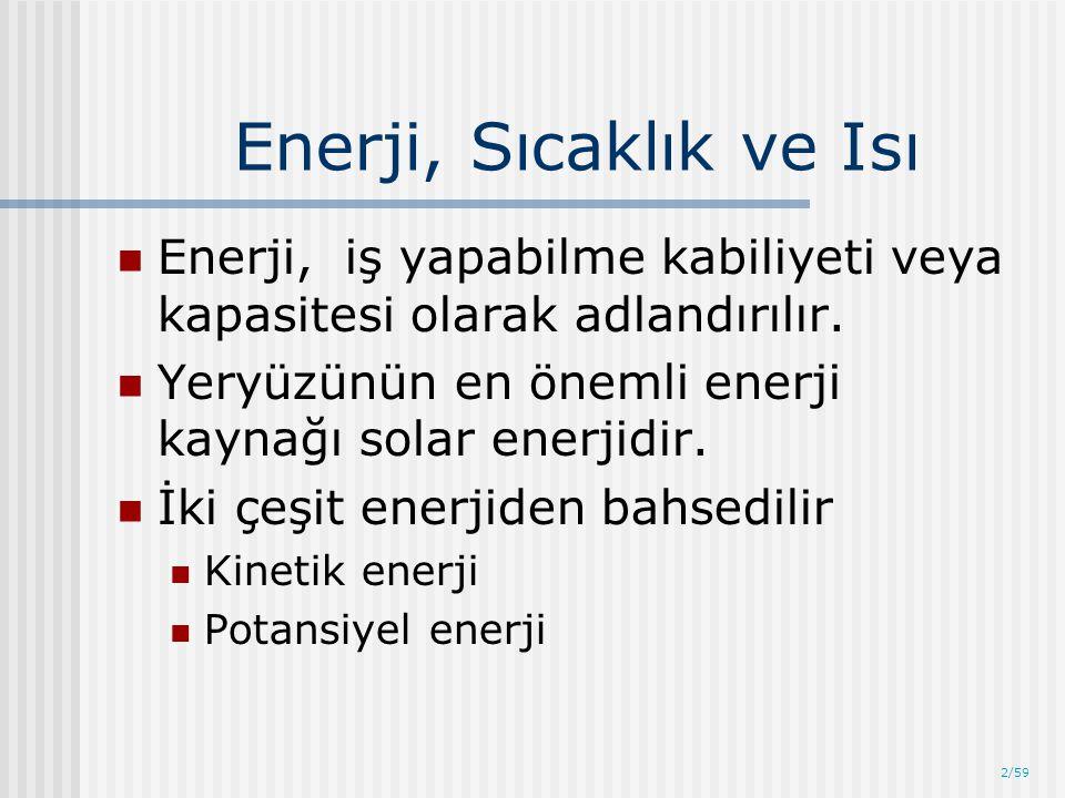 Enerji, Sıcaklık ve Isı Enerji, iş yapabilme kabiliyeti veya kapasitesi olarak adlandırılır. Yeryüzünün en önemli enerji kaynağı solar enerjidir.
