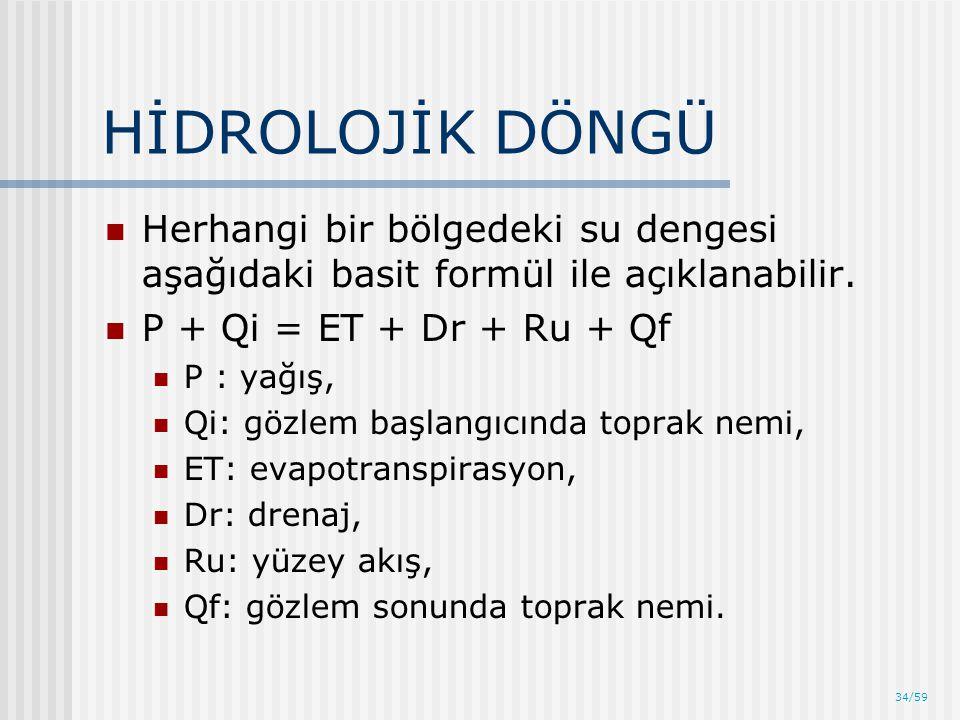 HİDROLOJİK DÖNGÜ Herhangi bir bölgedeki su dengesi aşağıdaki basit formül ile açıklanabilir. P + Qi = ET + Dr + Ru + Qf.